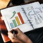 Business Studies Grade 12 2018 Essays | Great Topics