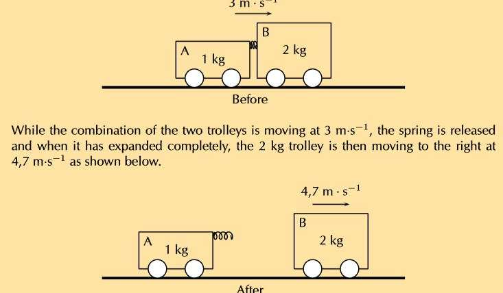 Siyavula Physical Science Grade 12 pdf download