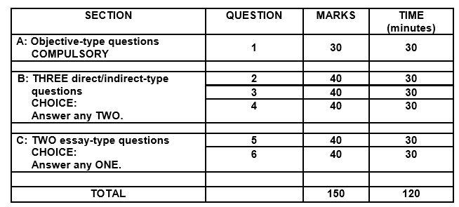 business studies grade 12 exemplars