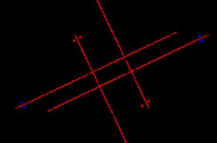 Euclidean Geometry Grade 10: CAPS