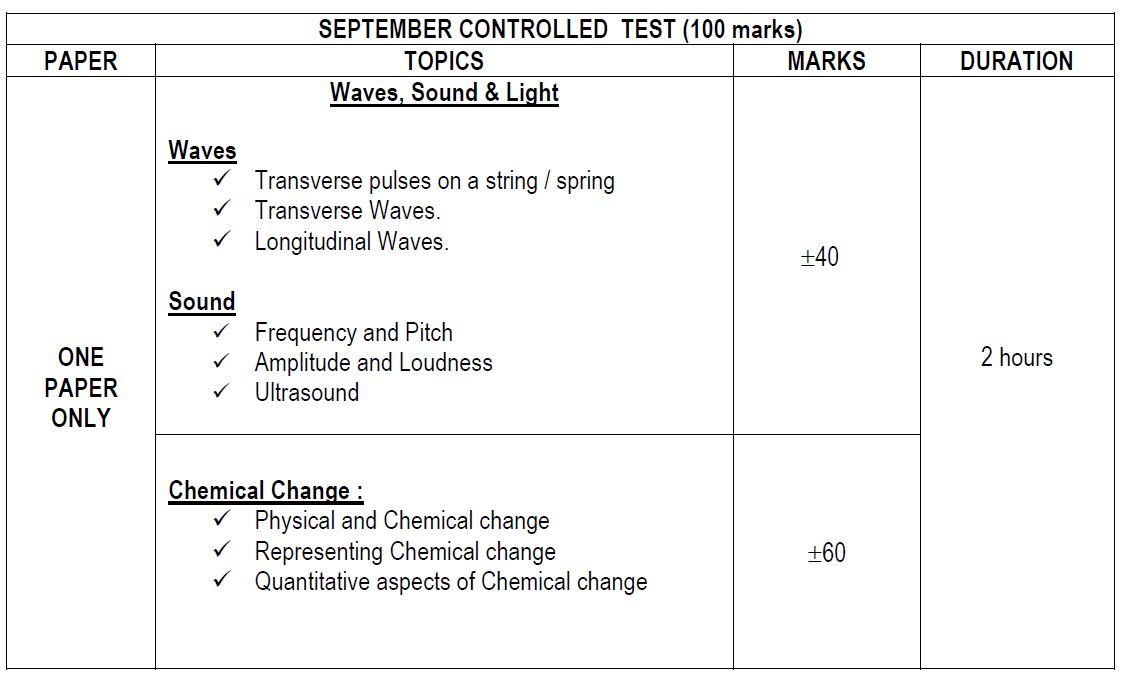 Physical Science Grade 10 Scope for 2021 - My Courses