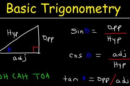 Grade 10 Trigonometry Tests and Memos